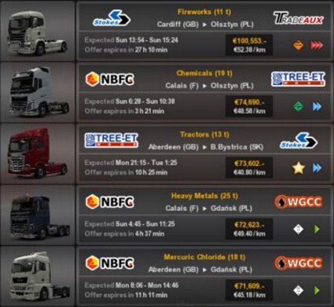 euro truck simulator 2 mods tuned truck pack for quick jobs